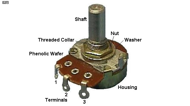 Potentiometers (Beginners' Guide to Pots) on